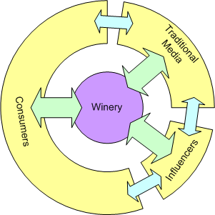 winerymedia4